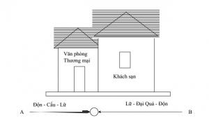 quai-ly-lien-quan-so-giai-6